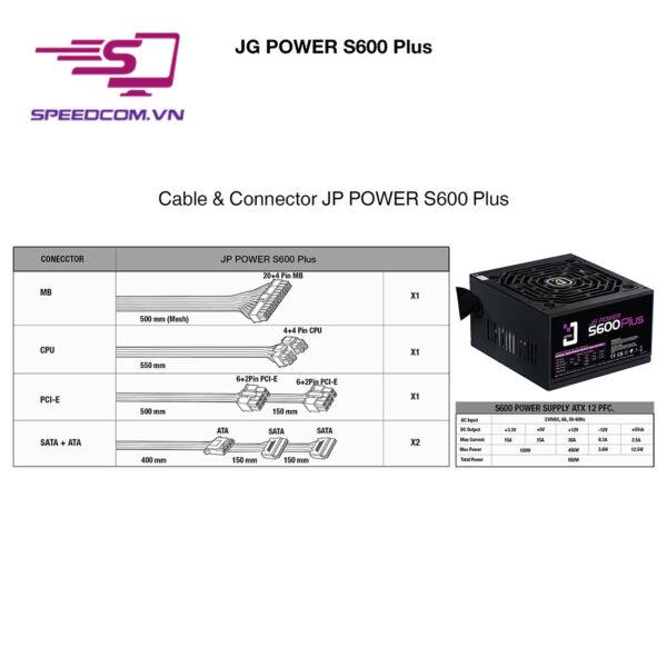 Nguồn Jetek S600plus Speedcom
