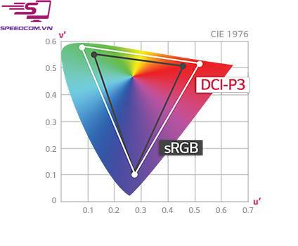 màn hình LG 34WK95C