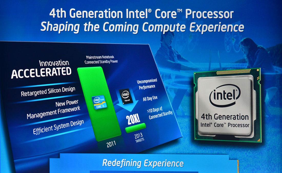 CPU Intel Haswell