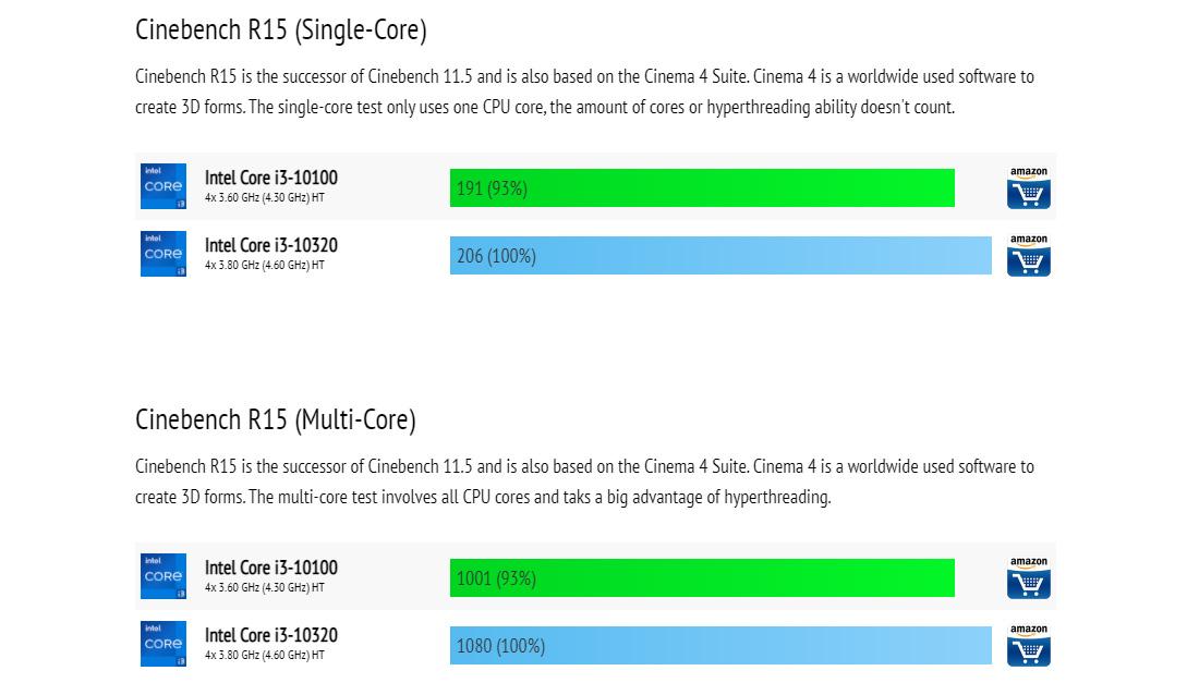 Core i3 10320 vs Core i3 10100