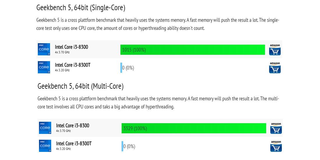 Core i3 8300 vs Core i3 8300T