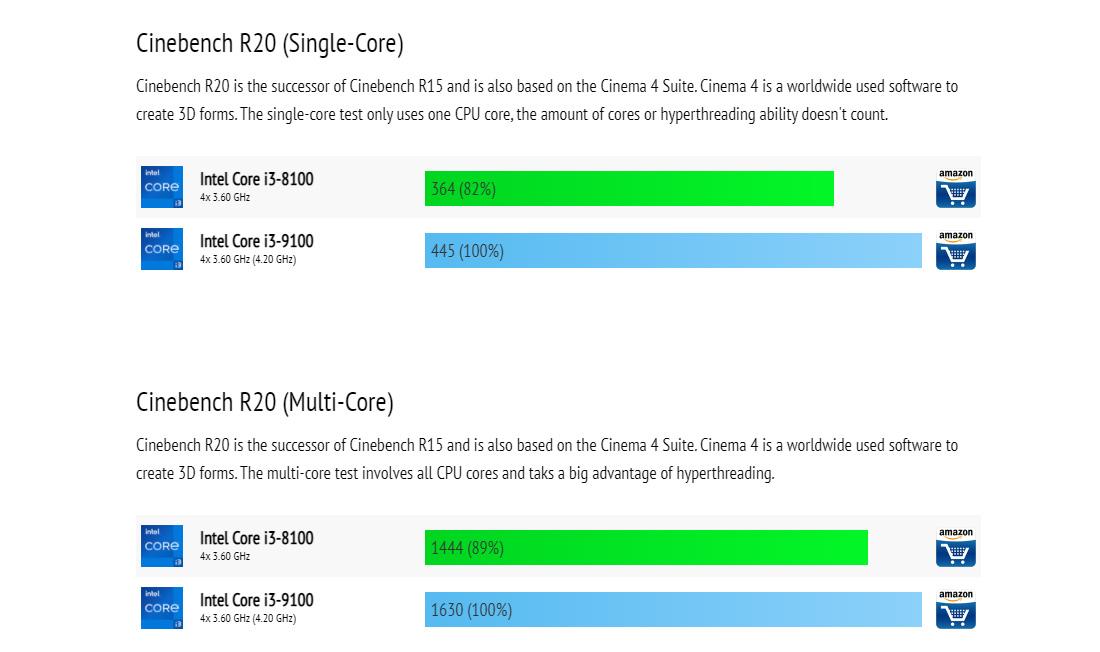 Core i3 9100 vs Core i3 8100