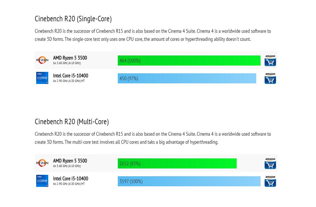 Core i5 10400 vs Ryzen 5 3500