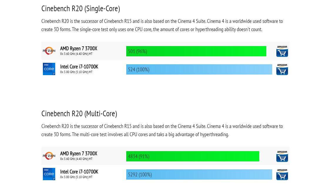 Core i7 10700K vs Ryzen 7 3700X