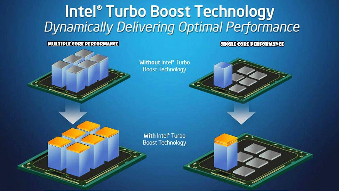Công nghệ Turbo Boost
