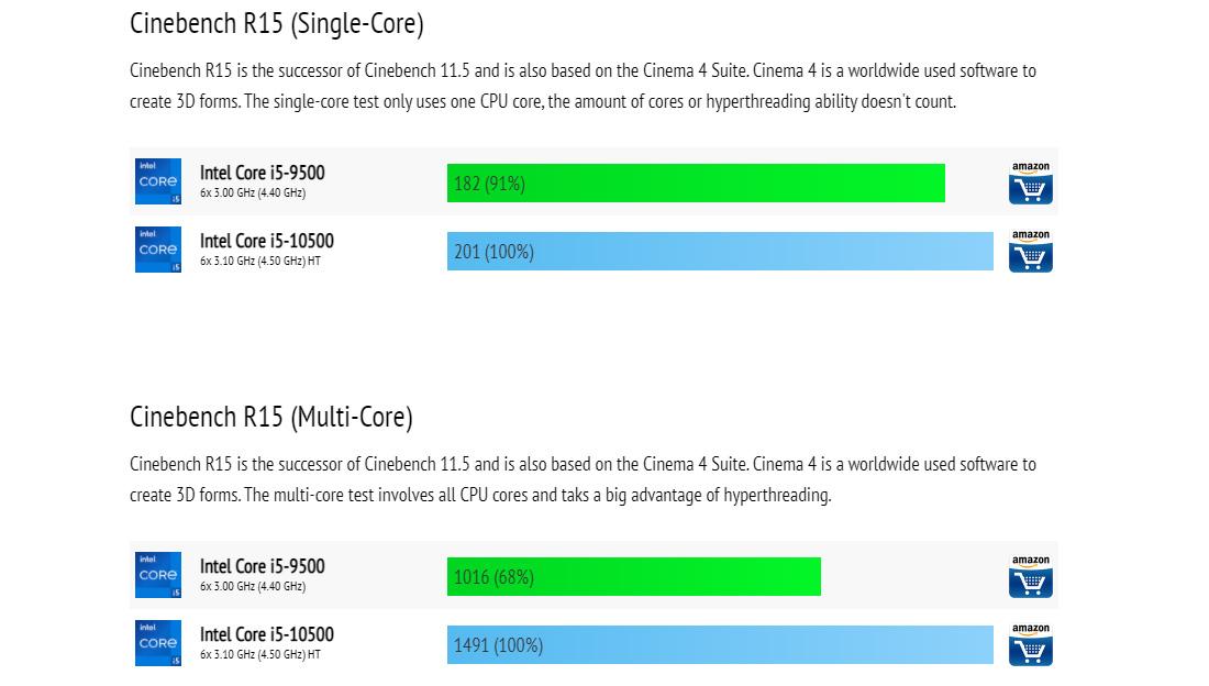 Core i5 10500 vs Core i5 9500