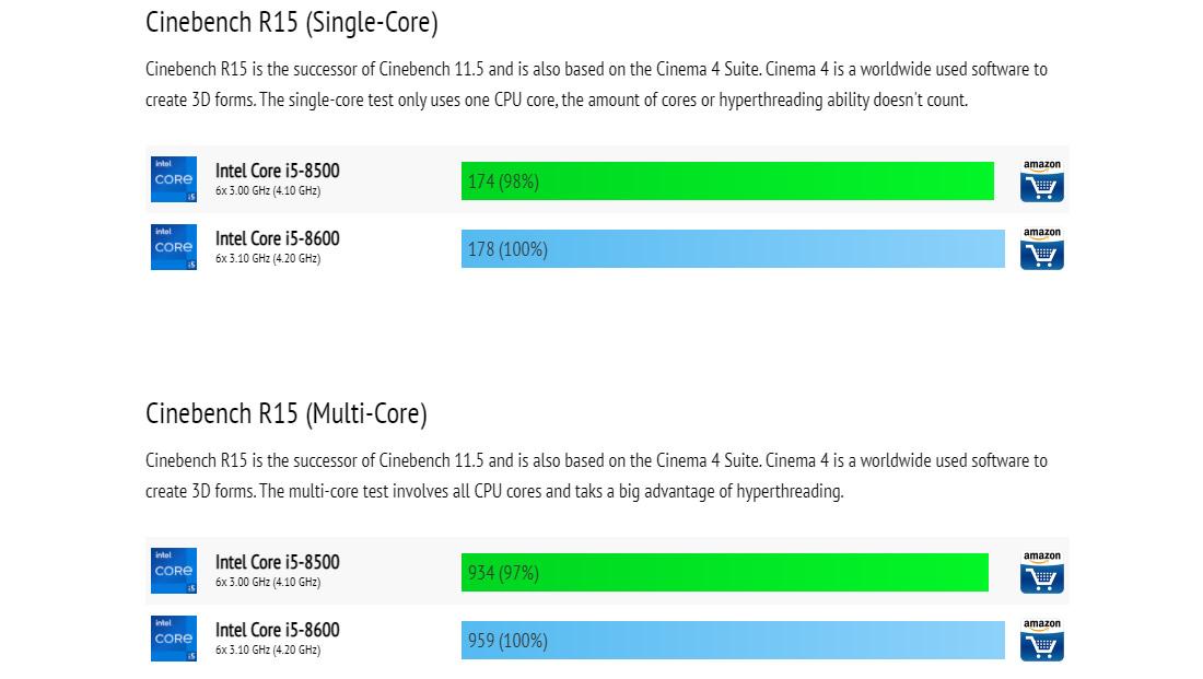Core i5 8600 vs Core i5 8500