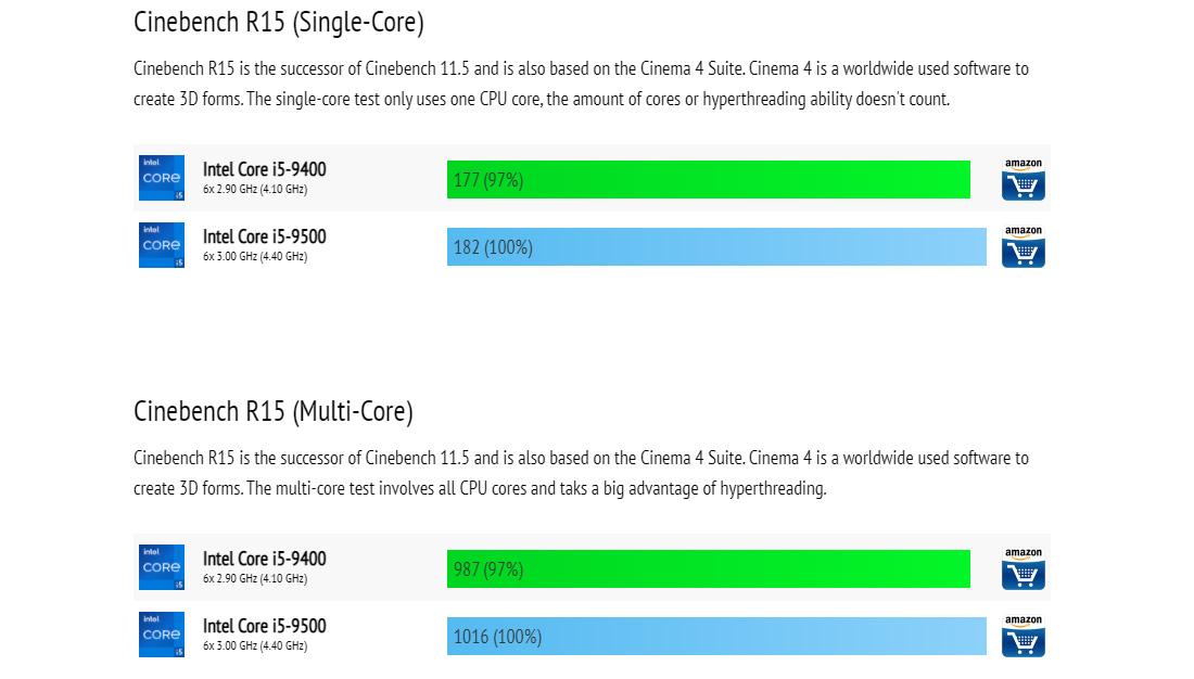 Core i5 9500 vs Core i5 9400