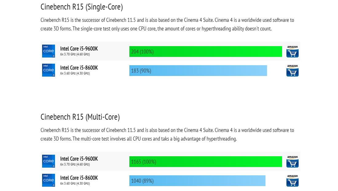Core i5 9600K vs Core i5 8600K