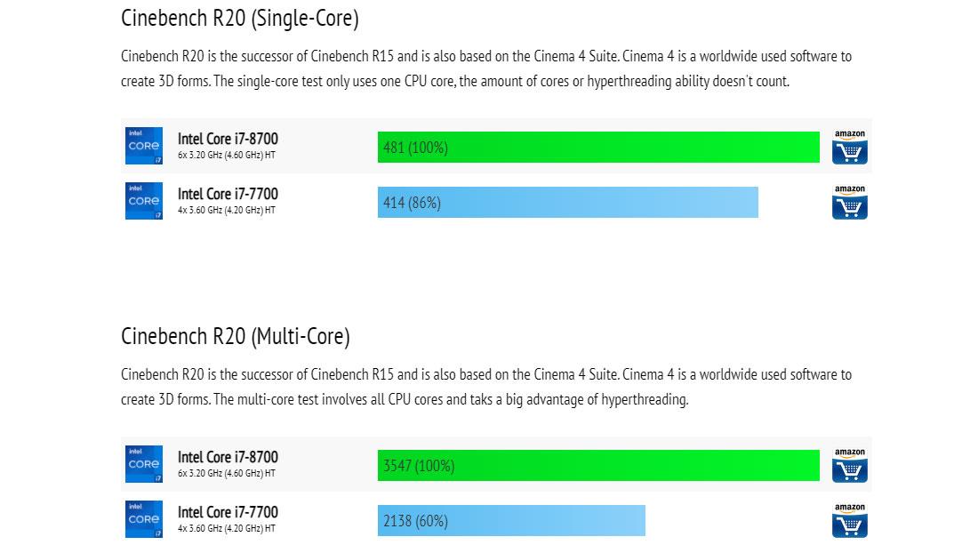 Intel Core i7 7700 vs Intel Core i7 8700