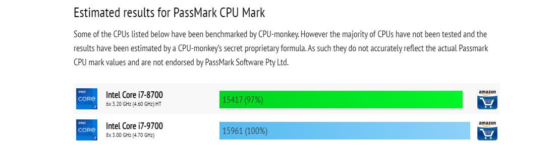 CPU Intel Core i7 9700 vs Intel Core i7 8700