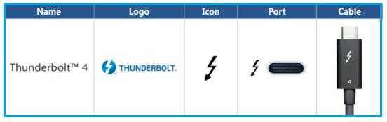 Thunderbolt-4