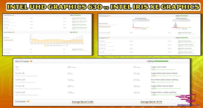 đồ-họa-Intel-iris-xe-graphics